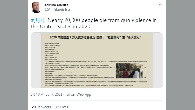 """A Twitter message states that """"Nearly 2,000 people will die from gun violence in the United States by 2020."""""""
