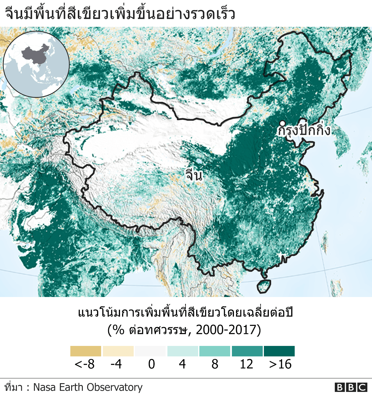 Why does the world rely on China's success in solving climate problems?
